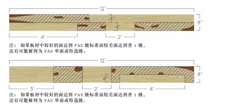 普 2A 级(No. 2AC):
